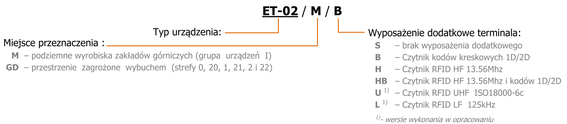Wersje terminala mobilnegoET-02